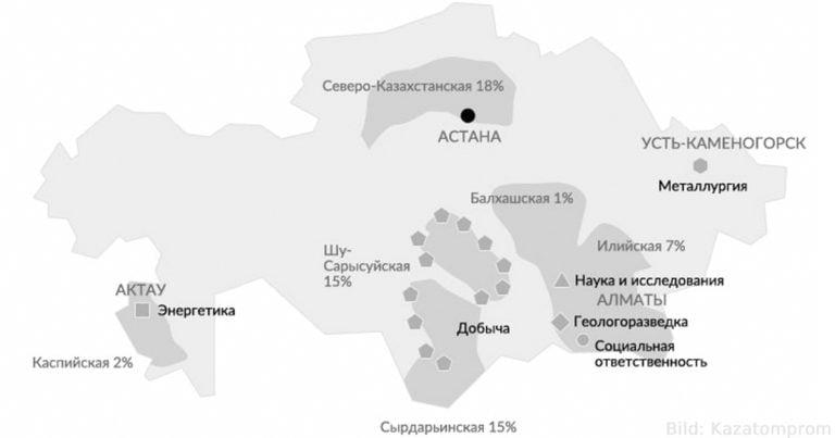 Bodenschätze in Kasachstan