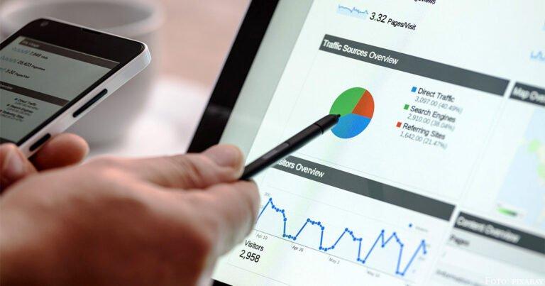 Marketing – eine neue Bewegung der Moderne oder eine Welle in die digitale Zukunft